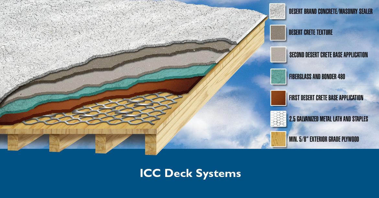 ICCDeckSystemsSlider